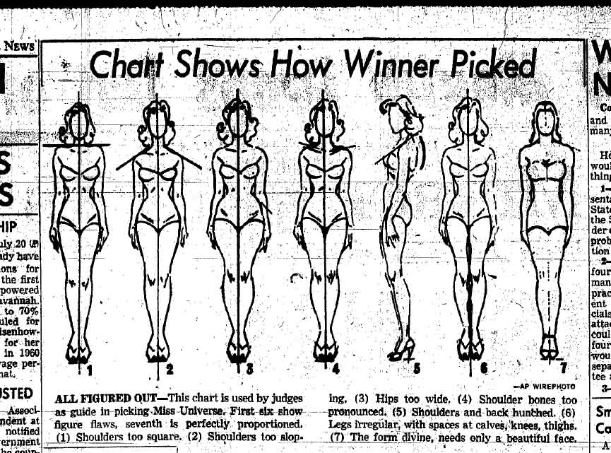 how miss universe picked