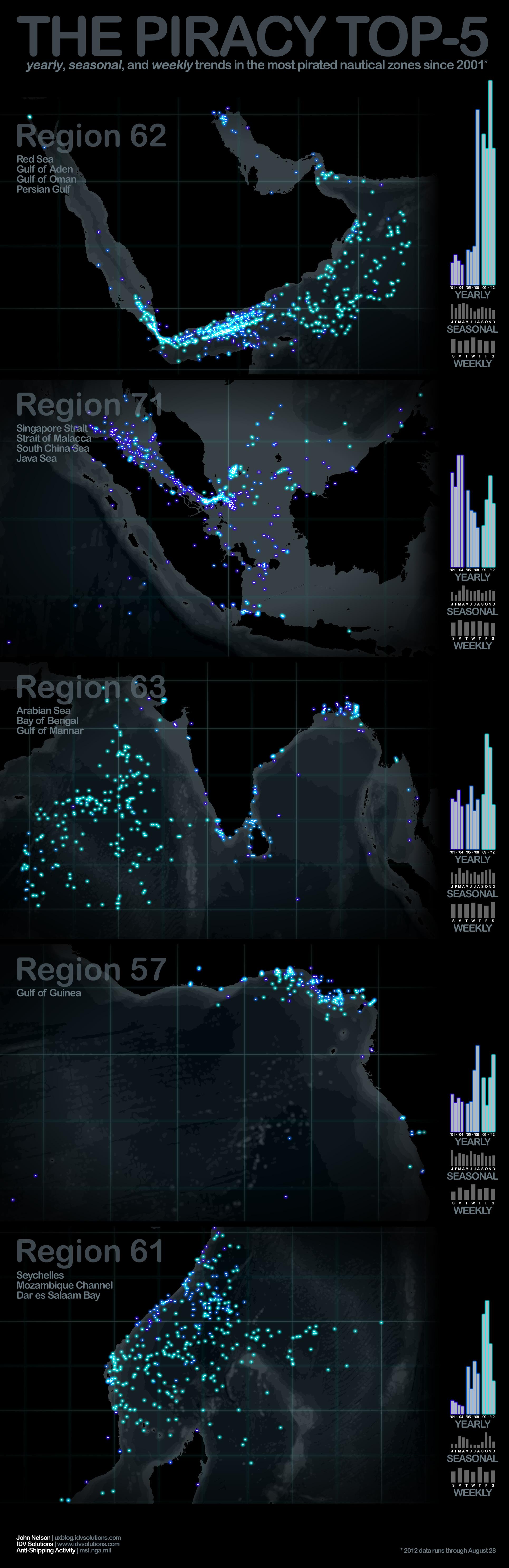 most pirate laden regions world