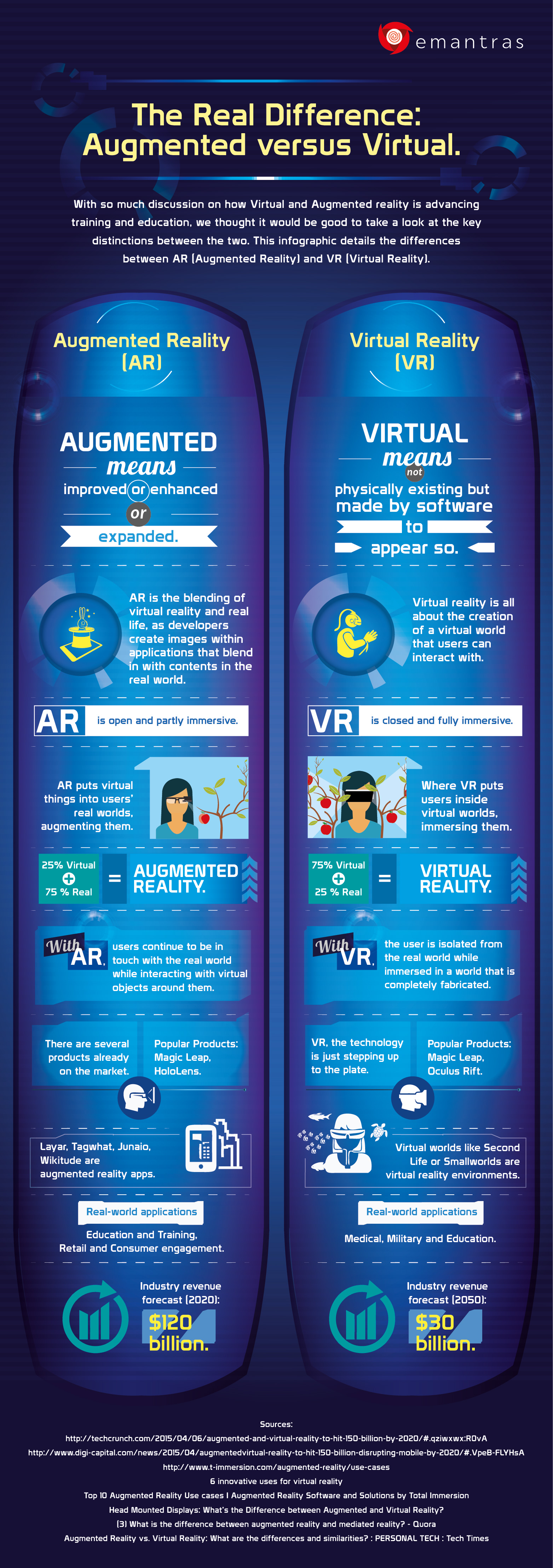 augmented vs virtual reality infographic