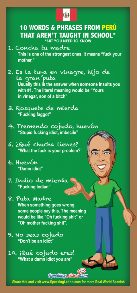Words Amp Phrases From Latin American Countries That Aren T
