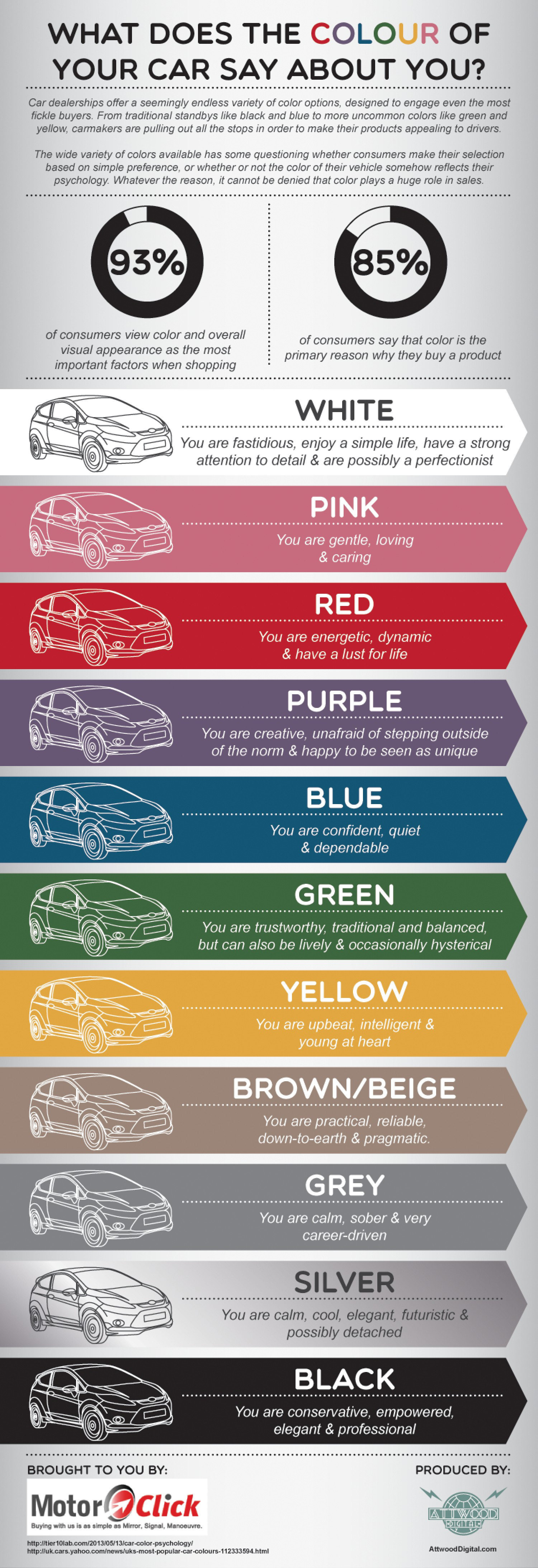What Does the Color of Your Car Say About You?