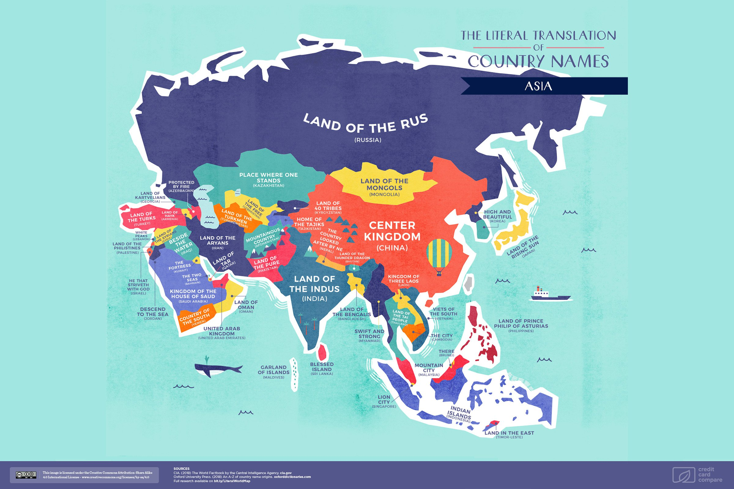 literal meaning of country names asia