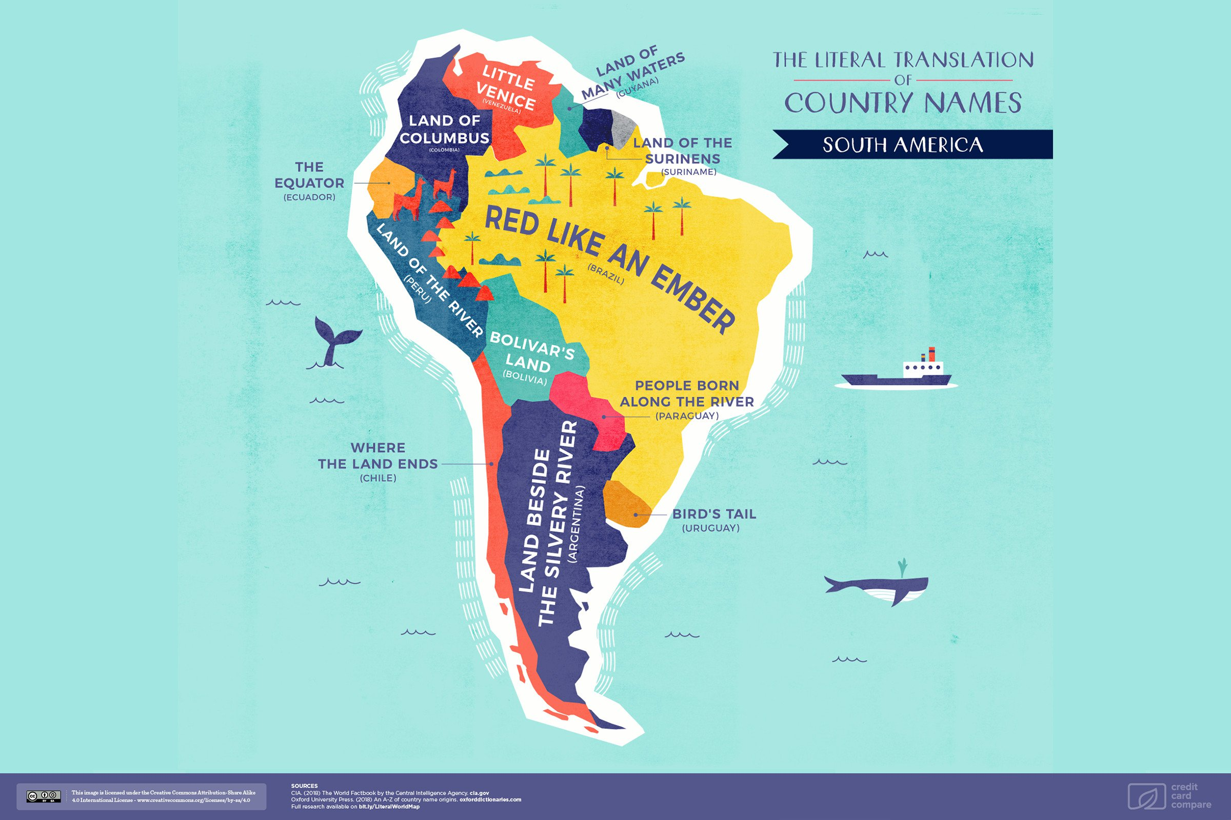 literal meaning of country names south america