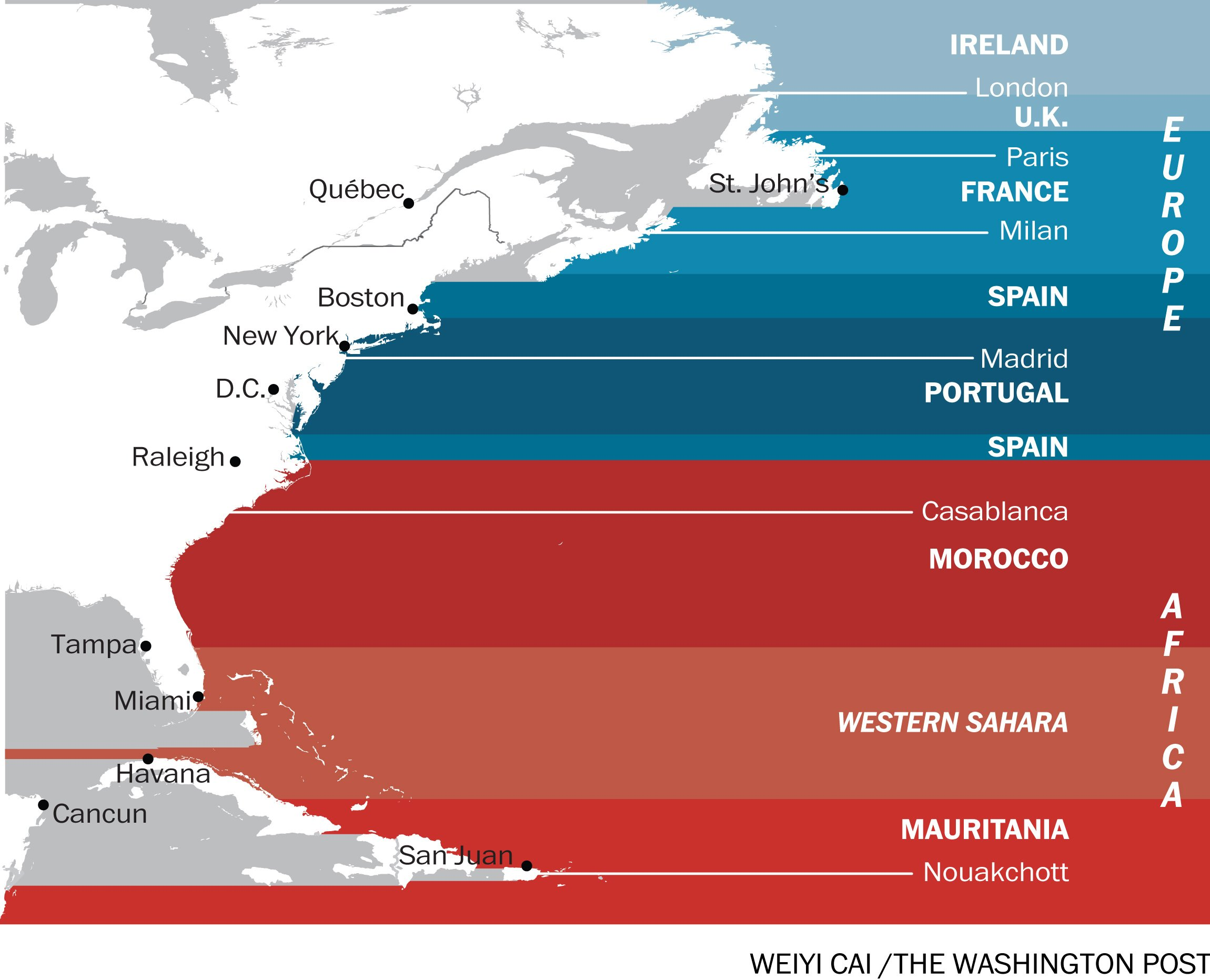 whats across the ocean from the east cost of north america