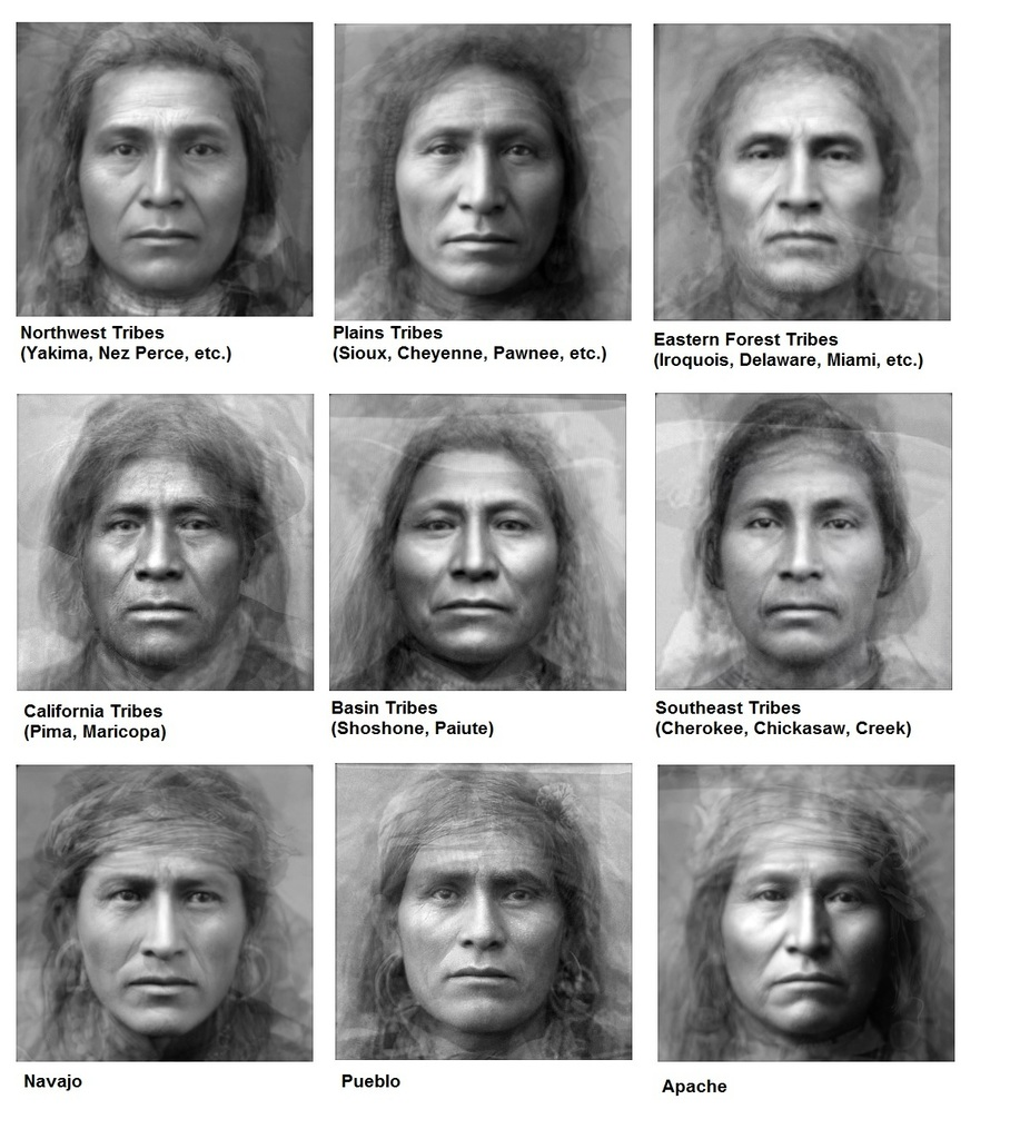 average faces native americans