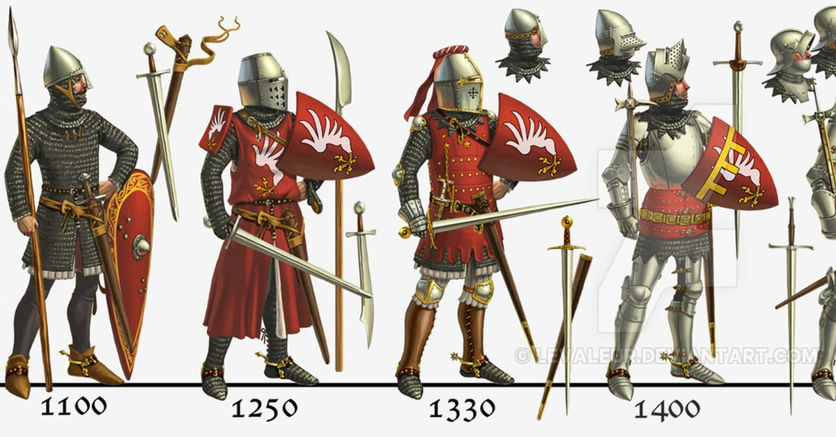 A Brief History of Knight Armor - Earthly Mission