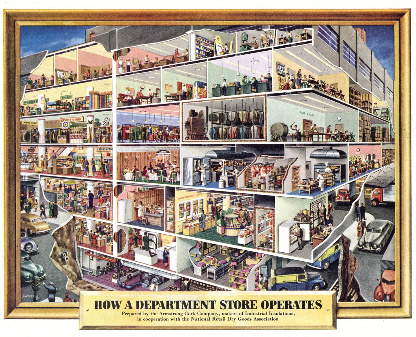 how a department store operates