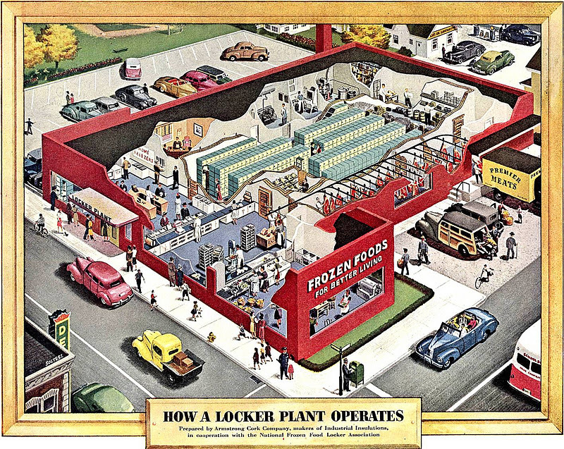 how a locker plant operates