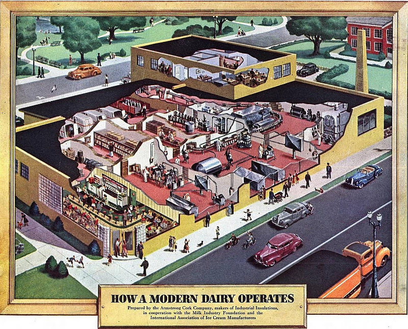 how a modern dairy operates