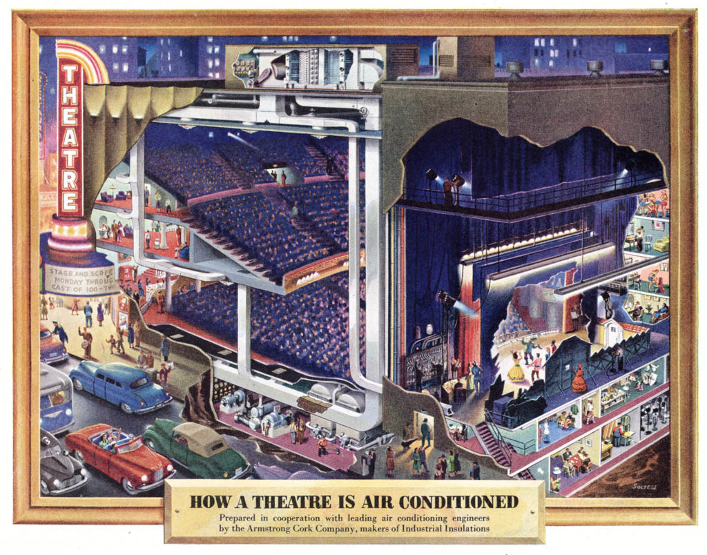 how a theatre is air conditioned