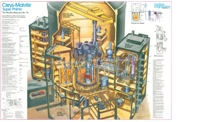nuclear reactor cross section