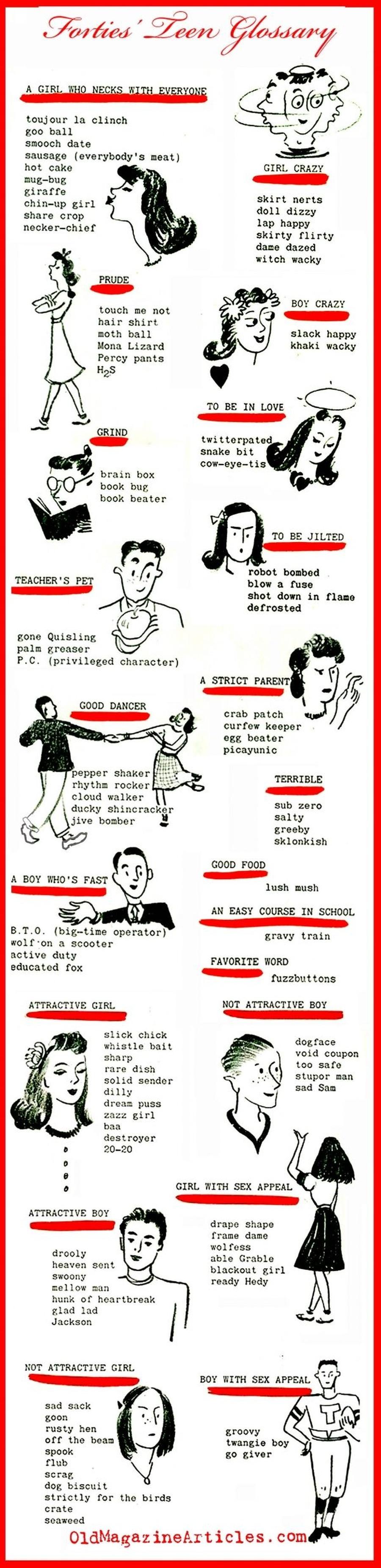 1940s Teen Slang