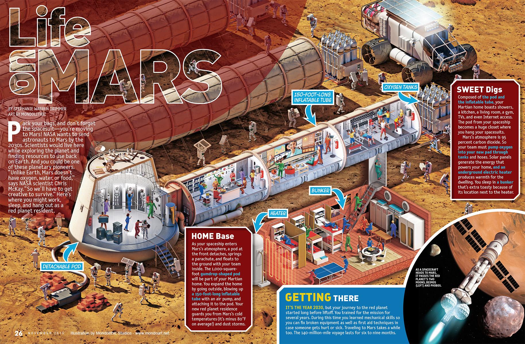 Illustrations of Life on Mars