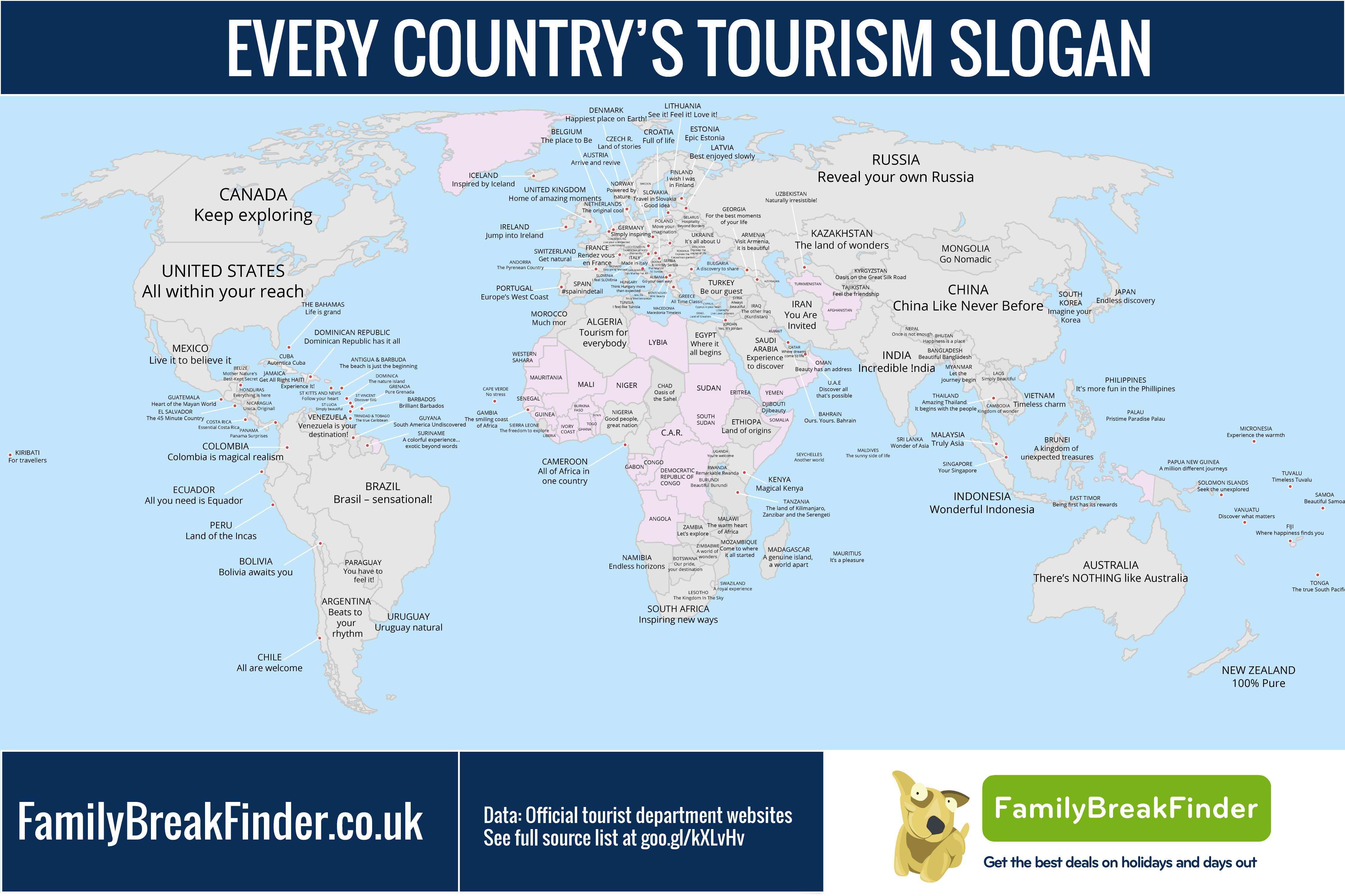 every country's tourism slogan