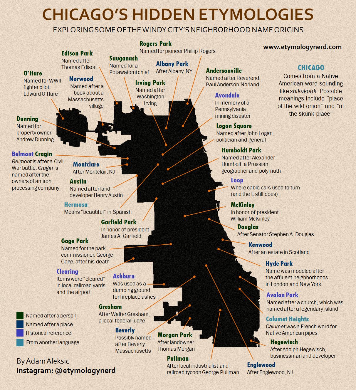 chicago hidden etymologies
