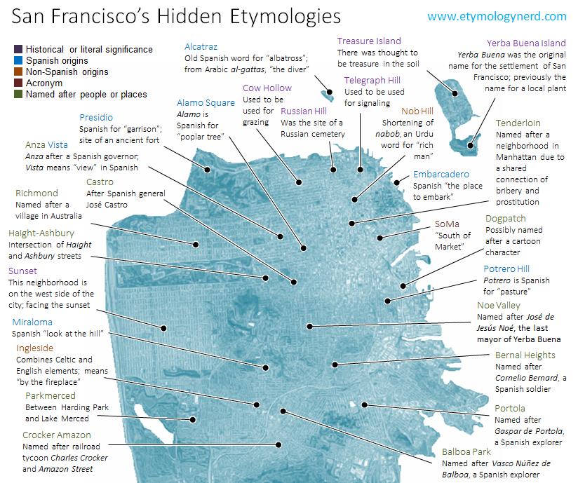san francisco hidden etymologies